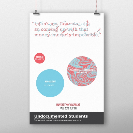 thesis-poster-mockup_-5
